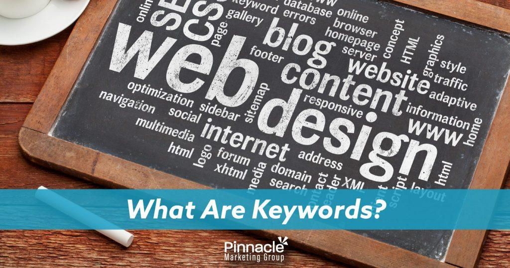 What are keywords blog header
