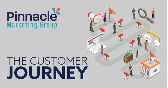 The customer journey blog description