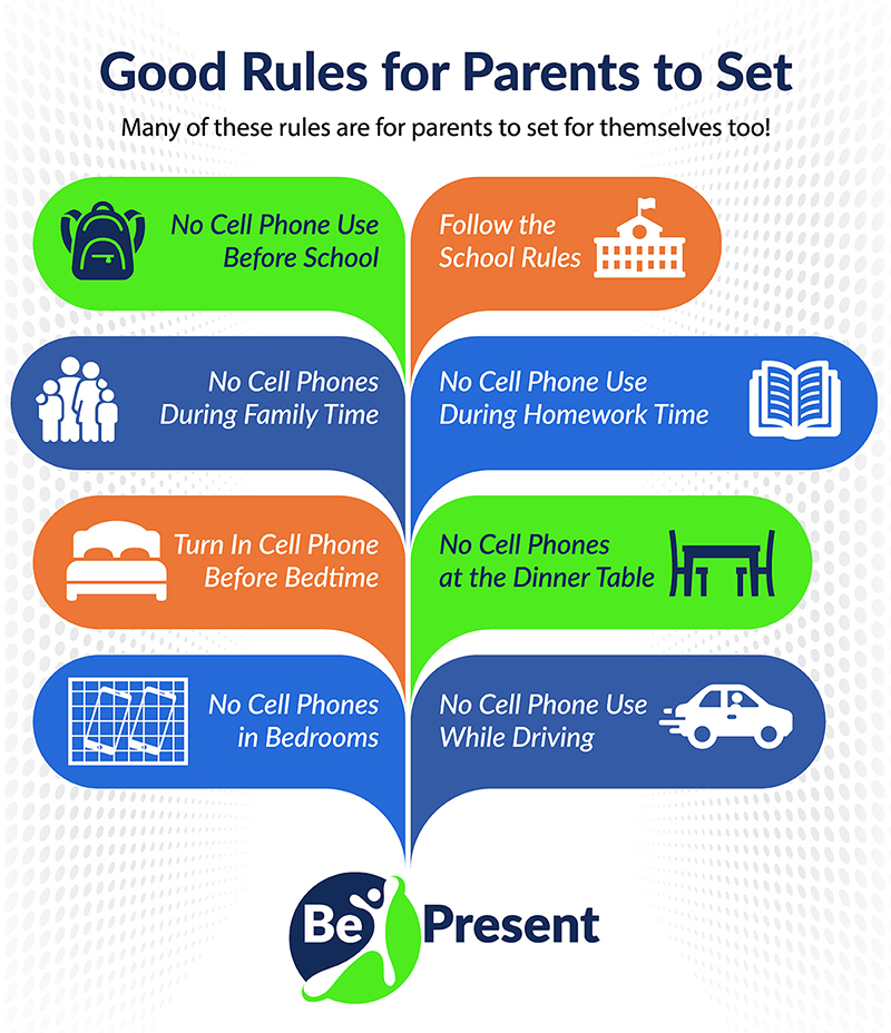 BASC Good rules for parents to set social media infograph